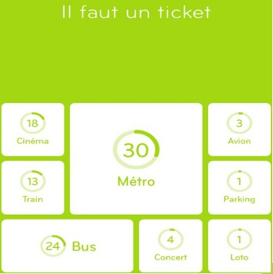 Solution 2ème niveau 94% : il faut un ticket | Alucare