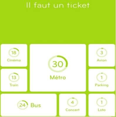 Solution 2ème Niveau 94 Il Faut Un Ticket Alucare