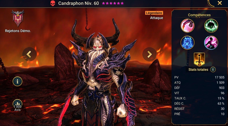 Guide maîtrises et artefact sur Candraphon